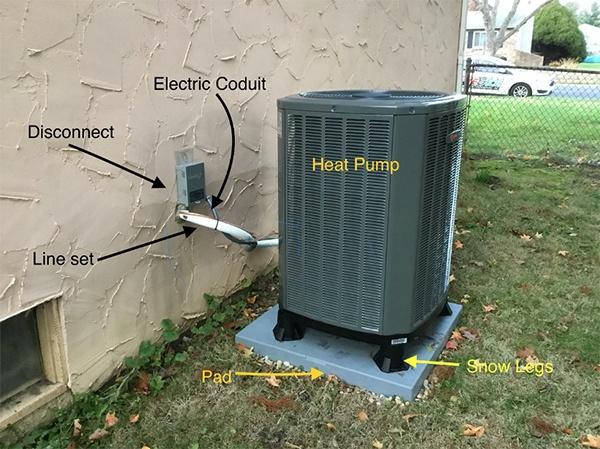 Common heat pump items.